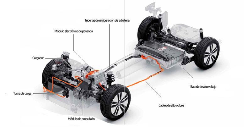 Volkswagen bateria Zaragoza